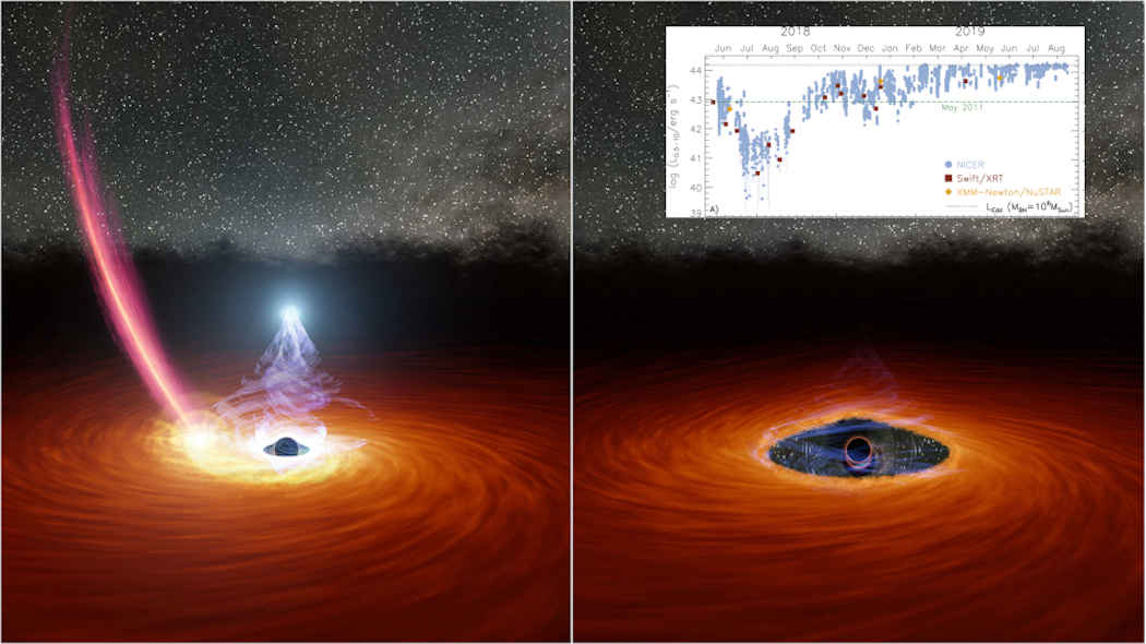 Illustration of the disruption of an accretion disk around a black hole by a passing star; inset: X-ray lightcurve