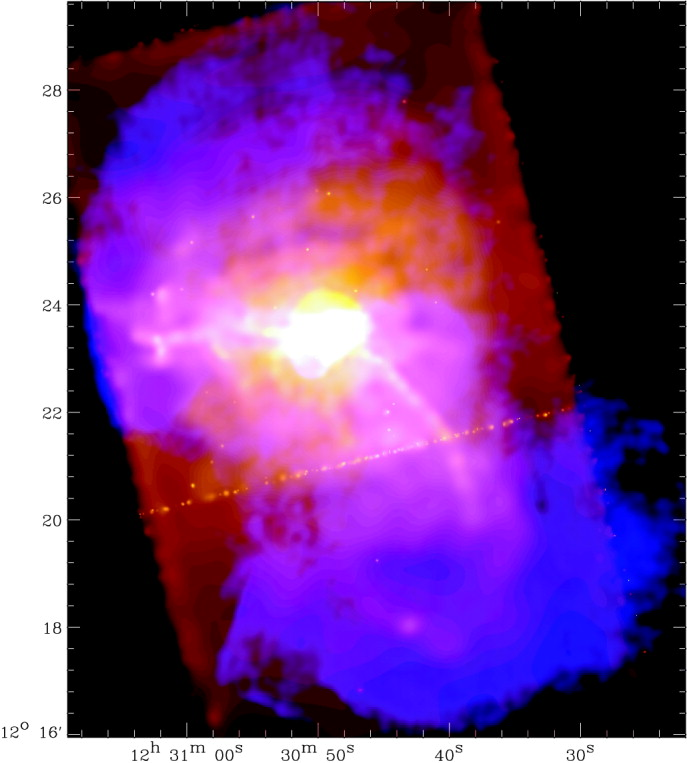 Chandra X-ray and VLA Radio composite image of M87
