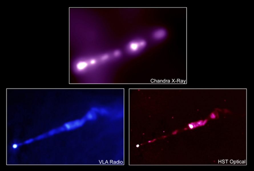 M87 Jet seen by HST, VLA and Chandra