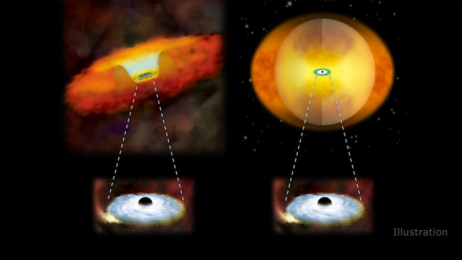 Comparison of black holes in isolated AGN (left) and an AGN in a galactic merger (right)