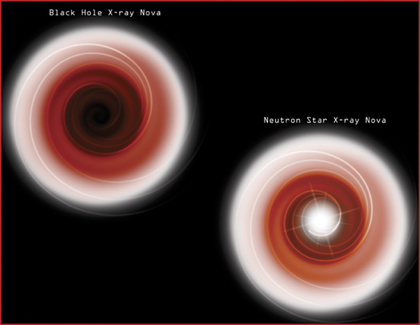 Chandra/Black Black Holes