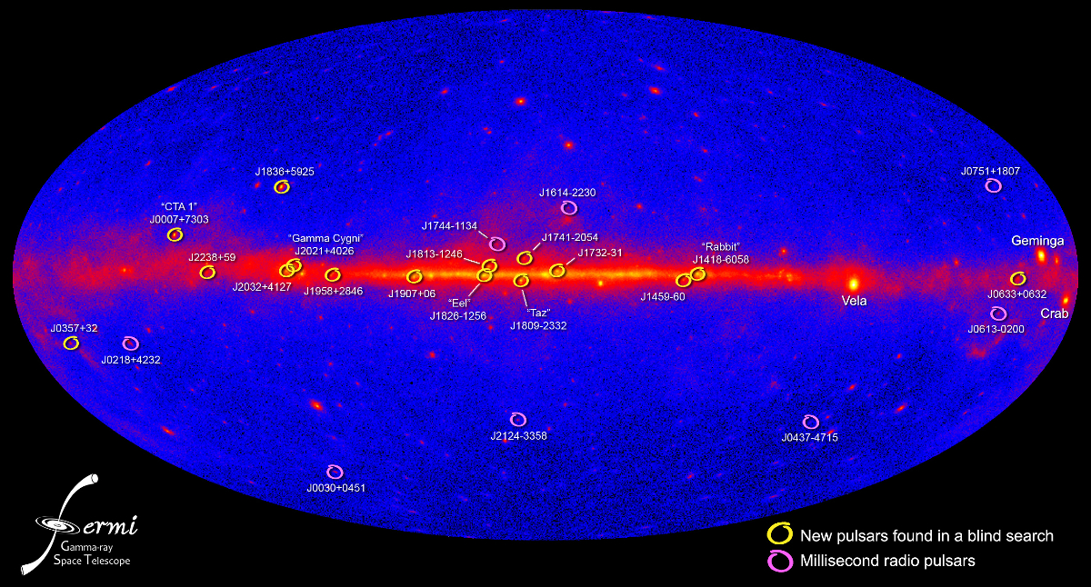 Fermi All Sky Map showing pulsar locations