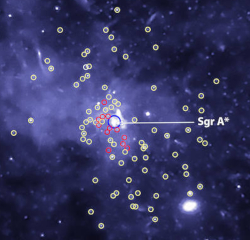 Chandra identification of a swarm of black holes near the Galactic Center