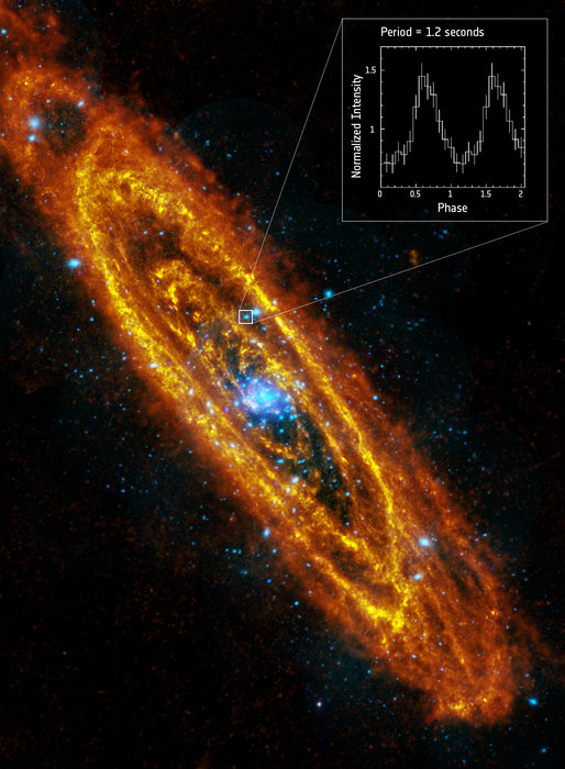 Discovery of the first accreting X-ray pulsar in the Andromeda Galaxy