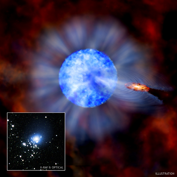 Artist impression of a black hole accreting a stellar wind; inset: Hubble and Chandra images of M33 X-7