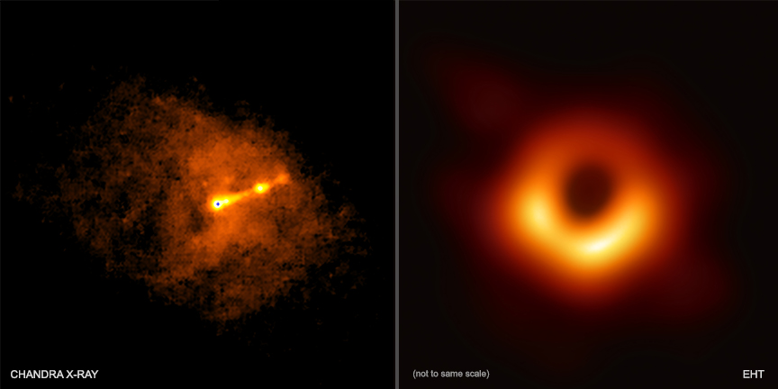 Chandra image of X-rays frmo M87, and the image of the shadow of M87's central supermassie black hole