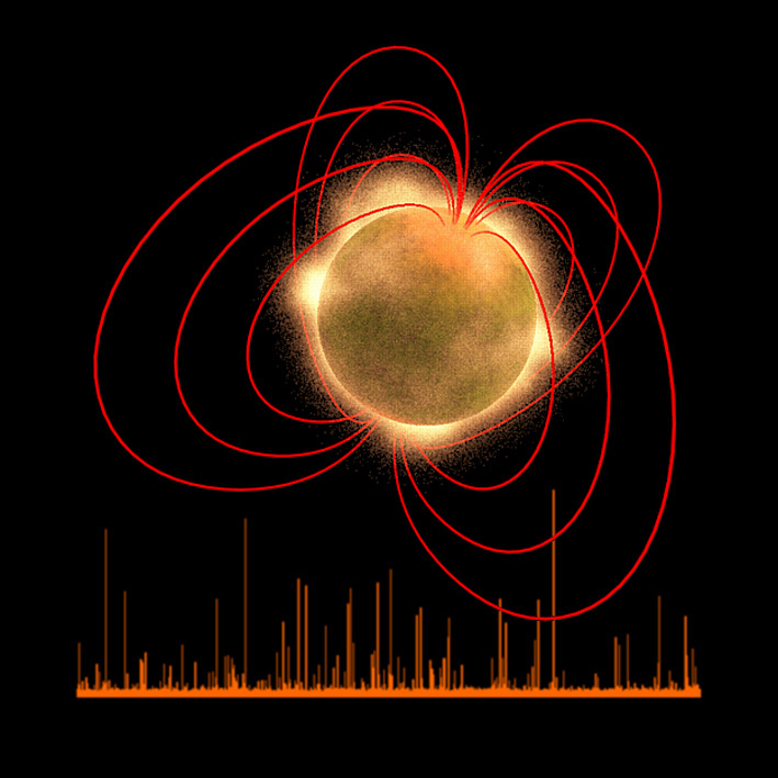 Artist's impression of a magnetar and an XMM X-ray lightcurve of the outburst