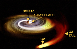X-ray image near the Milky Way's central black hole, Sgr A*, and artist interpretation of Sgr A* - G2 interaction