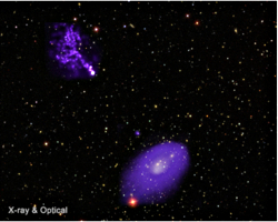 Group of galaxies falling toward the Abell 2142 galaxy cluster