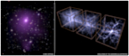 left: Chandra image of cluster of galaxies; right: Simulation of the evolution of the Universe
