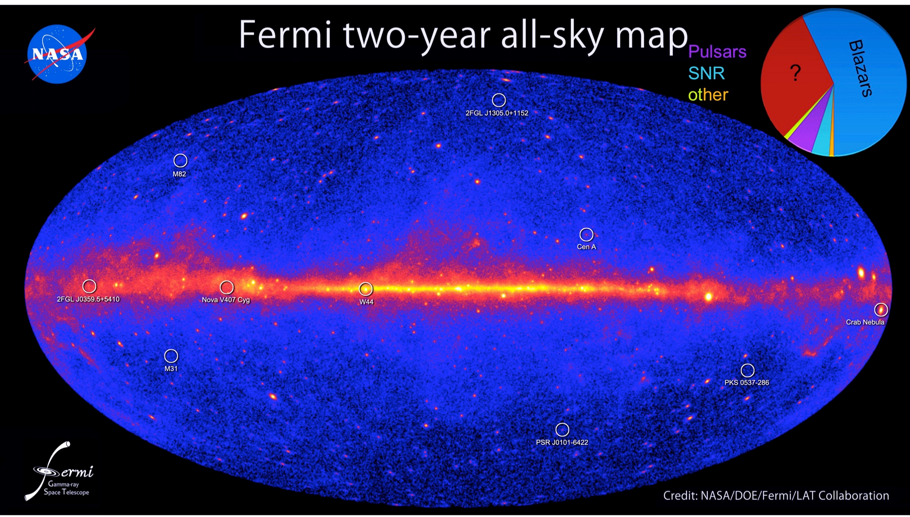 Fermi LAT 2 year all sky map