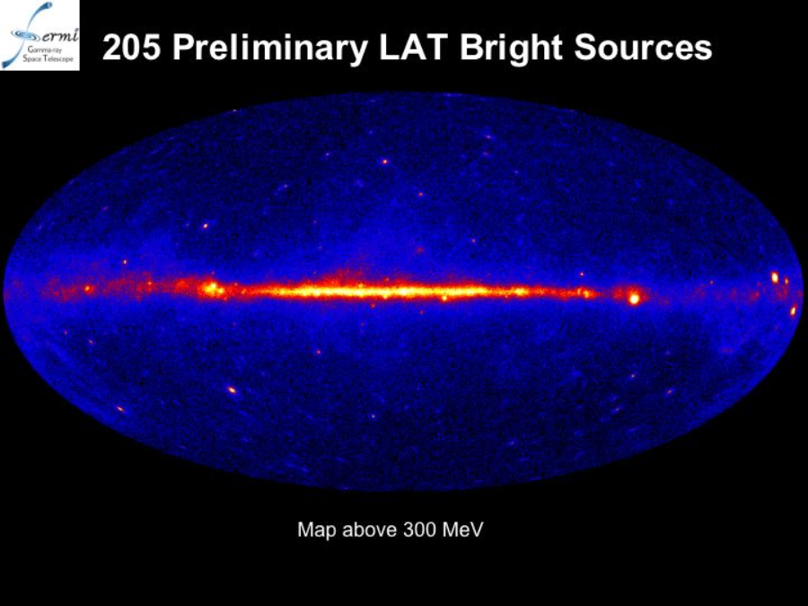 Fermi Gamma-ray sky Bright Source list (3 Months, 205 sources)