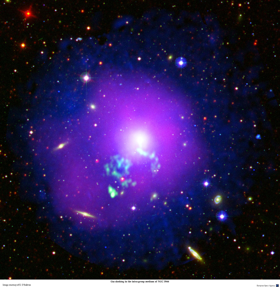 Multiwavelength+X-ray view of NGC 5044 galaxy group