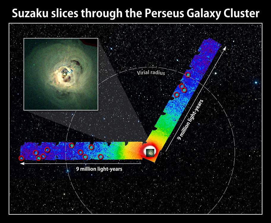 Suzaku imaging of Perseus Cluster