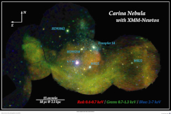 Color X-ray image of the Carina Nebula by XMM