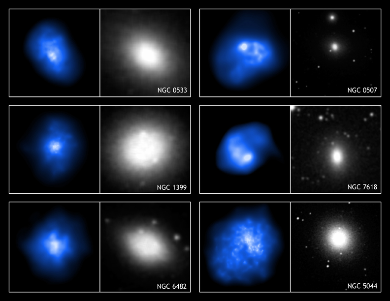 Montage of Chandra X-ray and optical images of elliptical galaxies