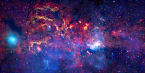 IR, Optical and X-ray mosaic of the Galactic Center