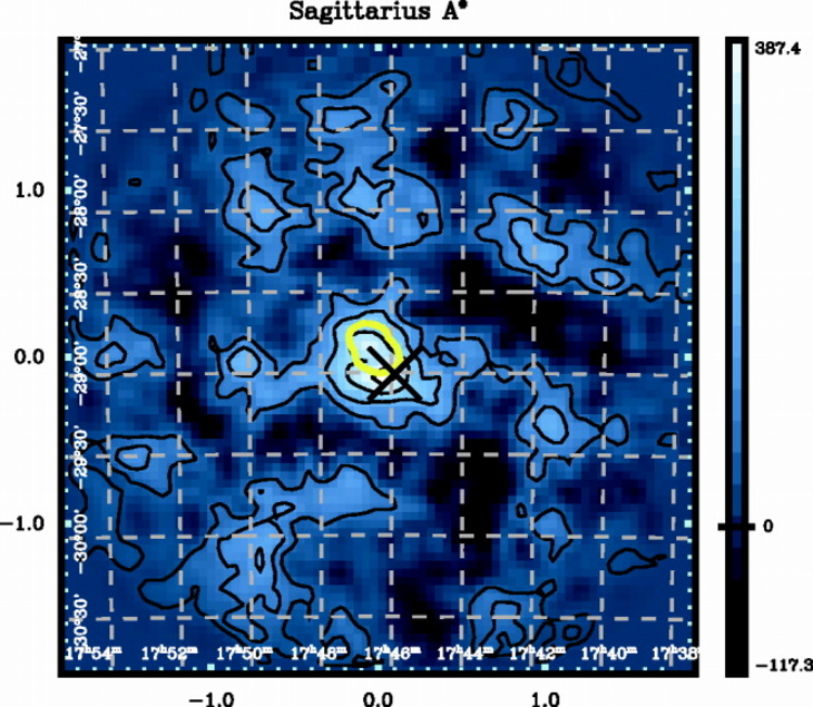 Detection of TeV emission from the Galactic Center