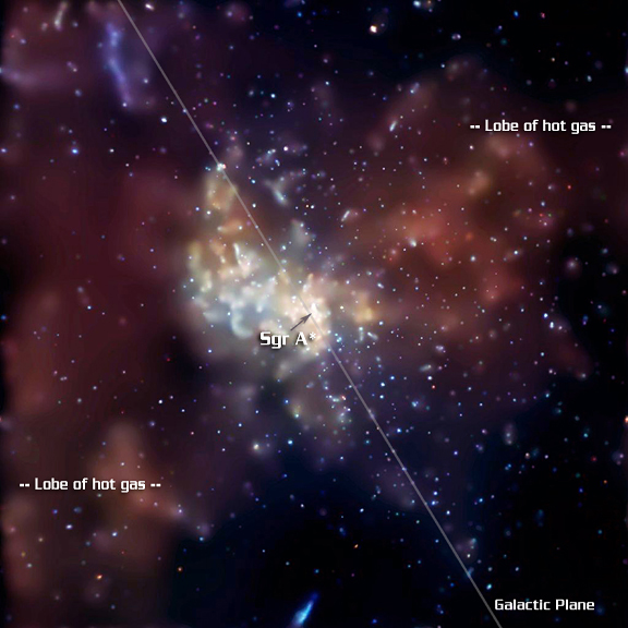 Chandra Deep view of the center of the Milky Way