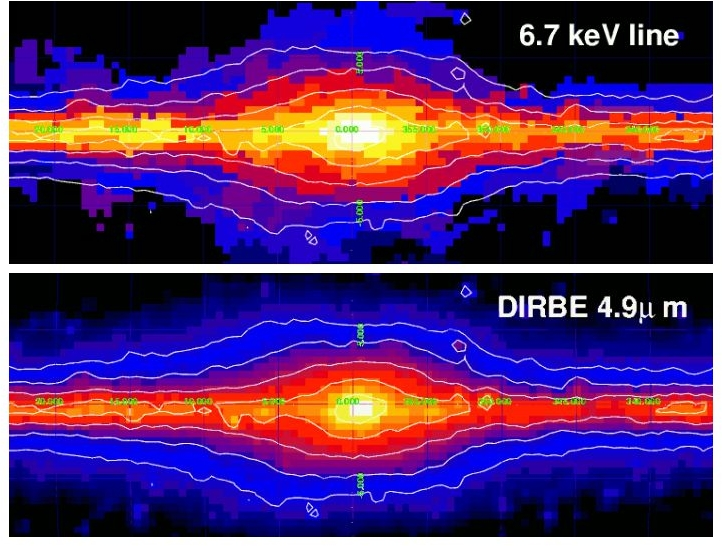 Maps of the Milky Way in iron 25 and infrared emission from stars