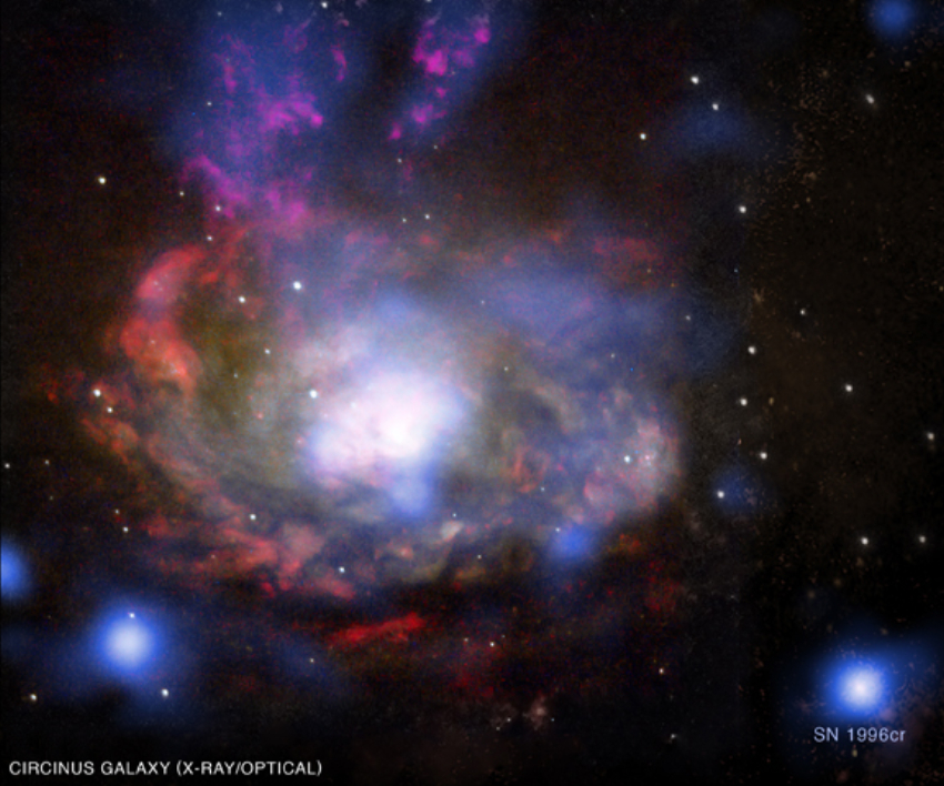 X-ray + optical image of Circinus galaxy and sn 1996cr