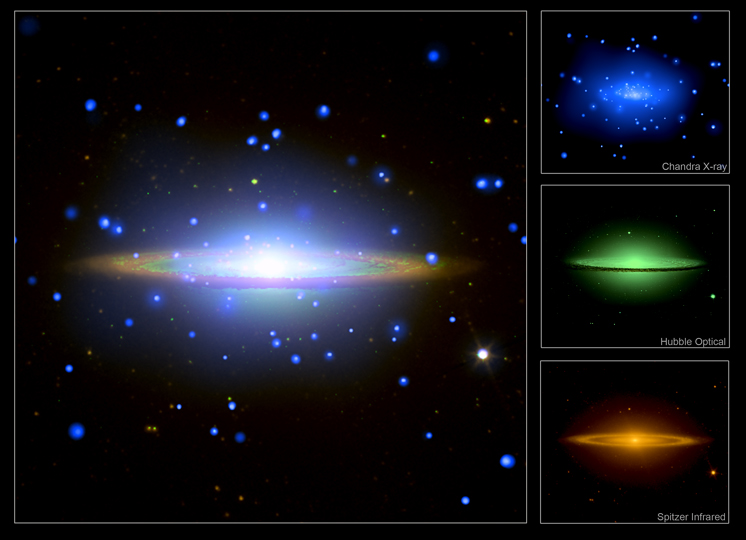 Chandra, Hubble and Spitzer images of the Sombrero Galaxy