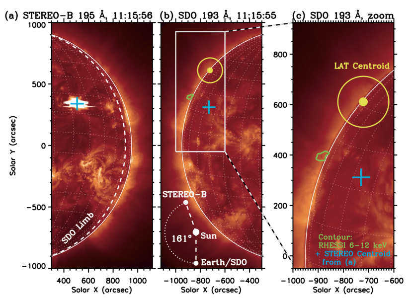 Fermi sees Gamma-rays from a flare on the far side of the Sun