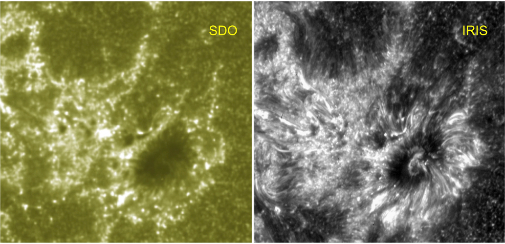 IRIS firslight image in comparison to SDO