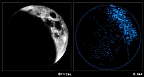 Moon: optical and x-ray