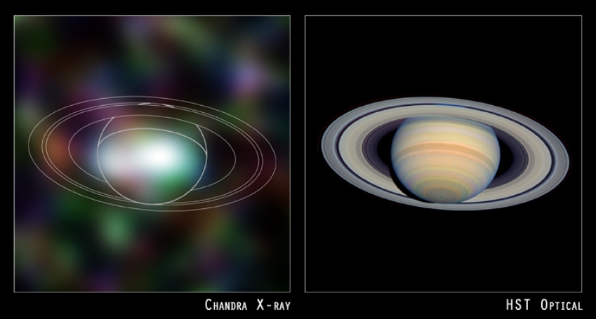 Chandra and Hubble images of Saturn