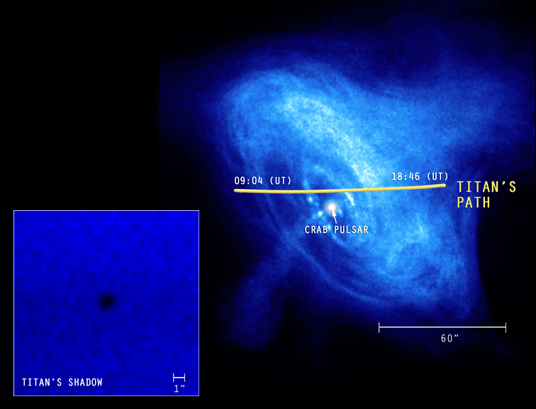 Titan Transits the Crab Nebula