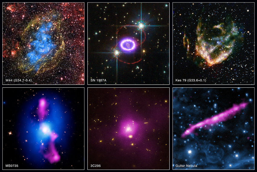 Highlights from the Chandra Archive
