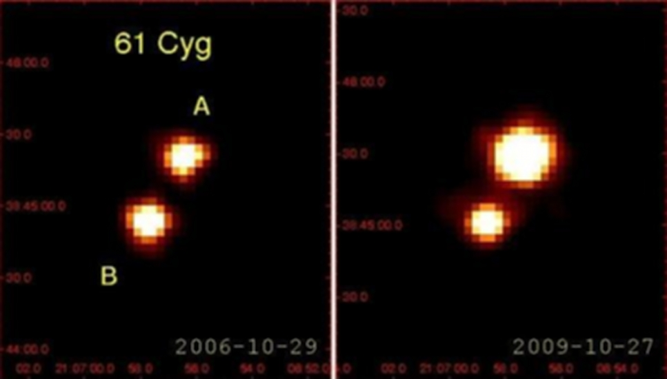 XMM Newton observes X-ray variability of 61 Cyg A