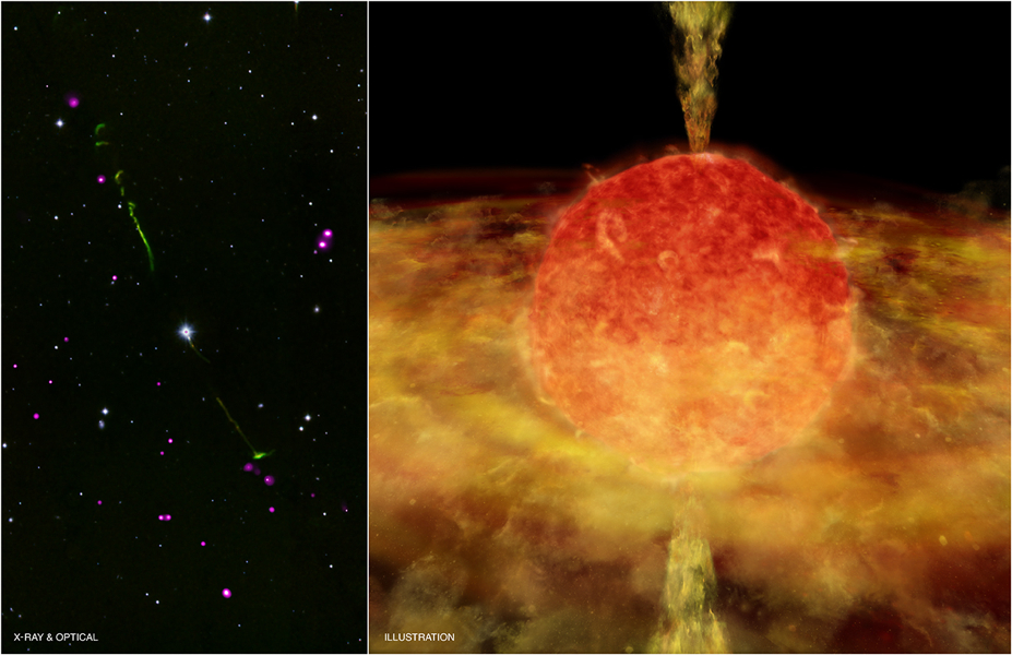 Left: radio and X-ray image of BP Psc; right: Artist conception