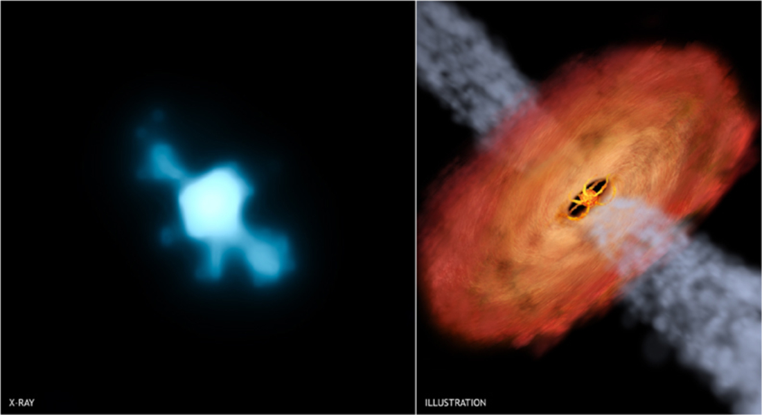 Left: X-ray image of DG Tau jets; right: artist conception