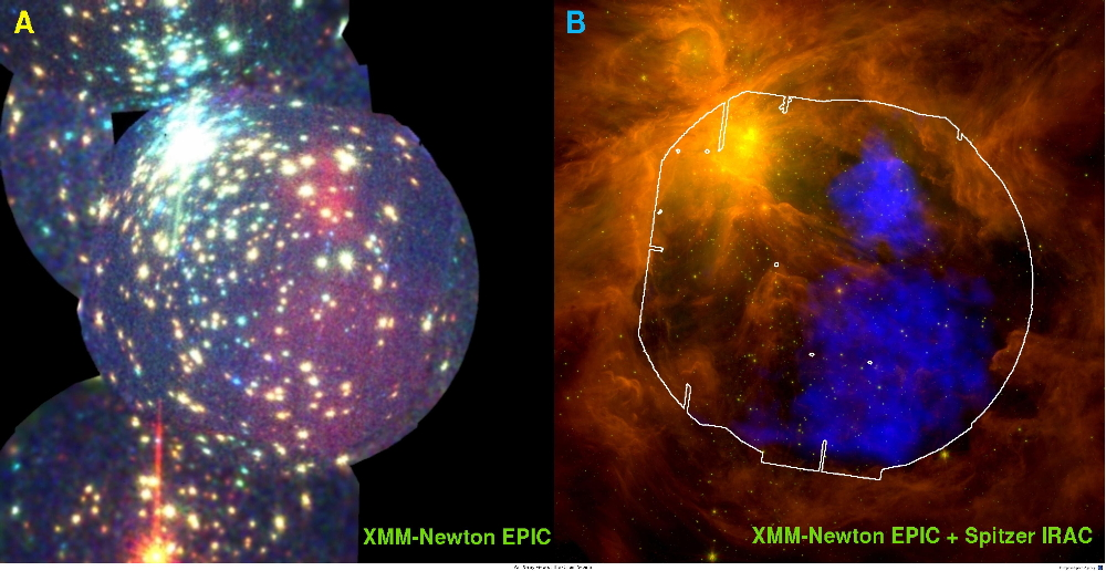 XMM/Spitzer images of Orion