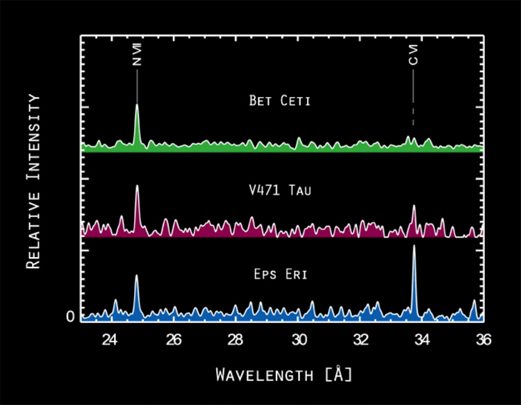X-ray spectrum of V471 Tau