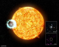 Planet makes star seem old