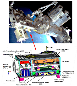 Schematic of ISS-CREAM and its location on the ISS
