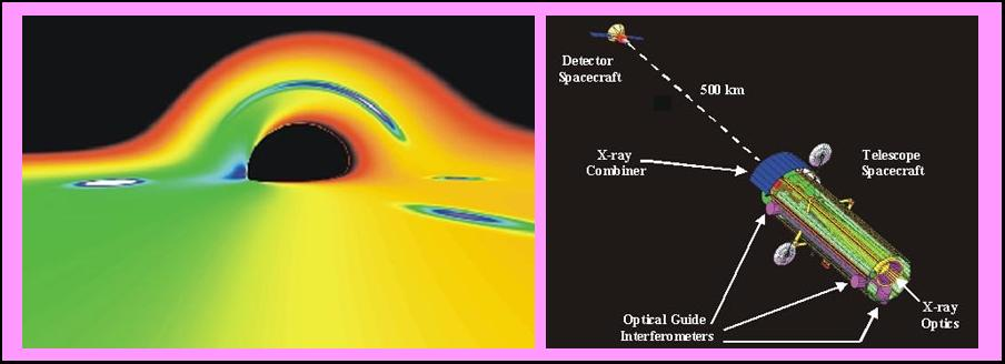 Black Hole and Maxim Pathfinder