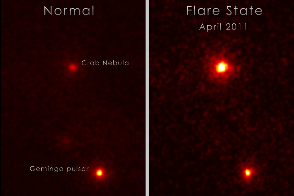 Gamma-ray flare from the Crab Nebula