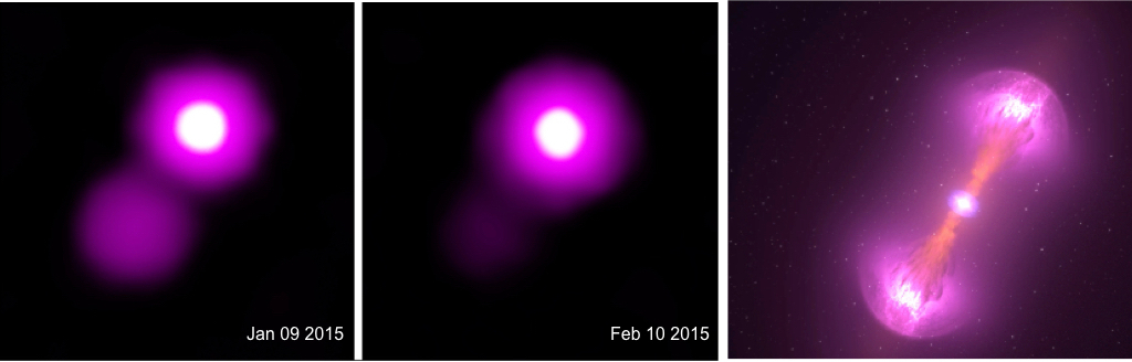 Left: X-ray emission from GRB 150101B on Jan 9, 2015; Middle: X-ray emission from GRB 150101B on Feb 10, 2015; Right: Simulated kilonova explosion