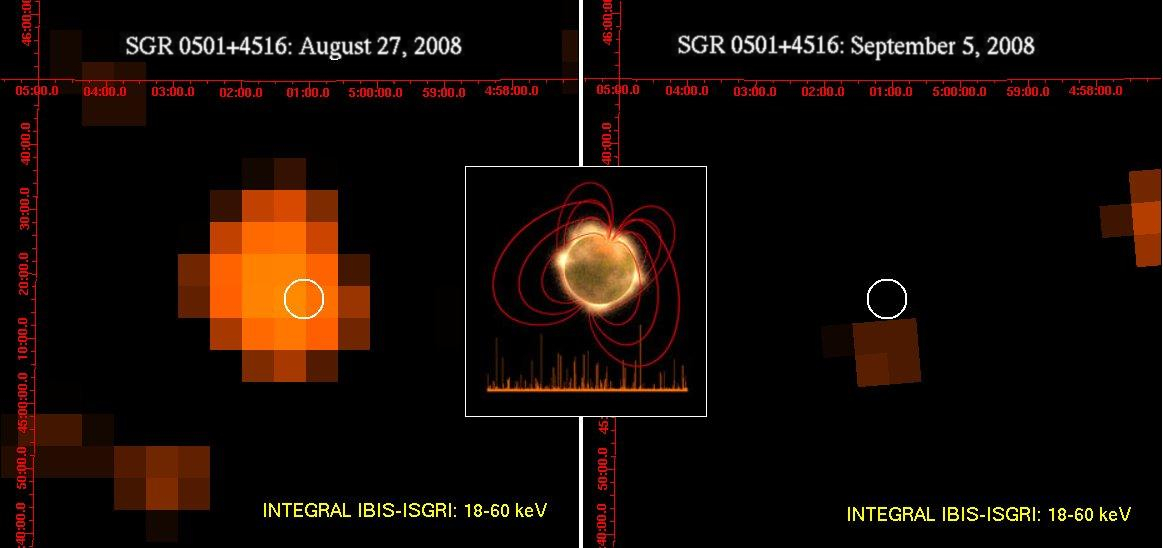 INTEGRAL observation of SGR 0501+4516, with model