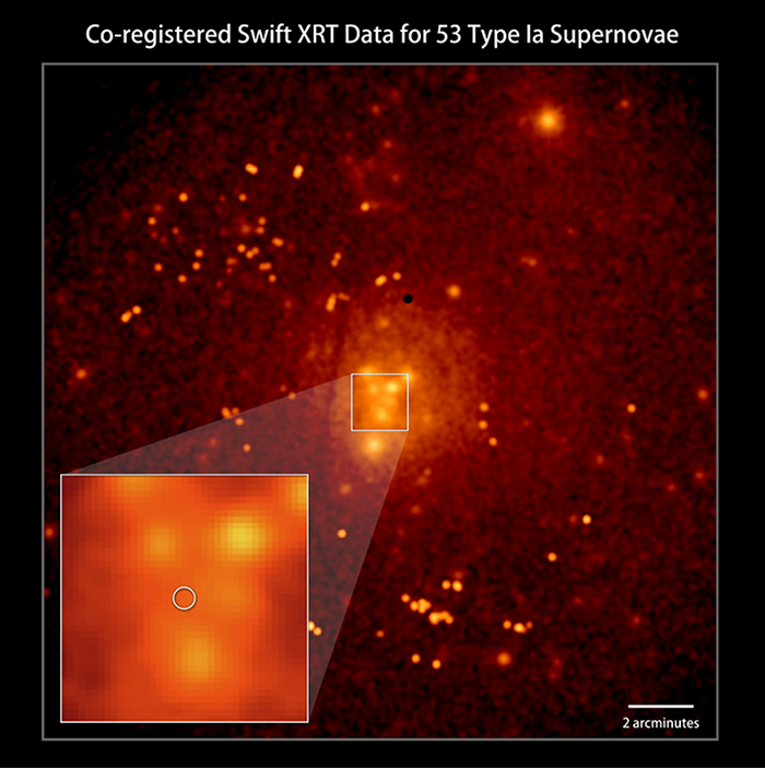 Co-added Swift X-ray image of Type Ia SN