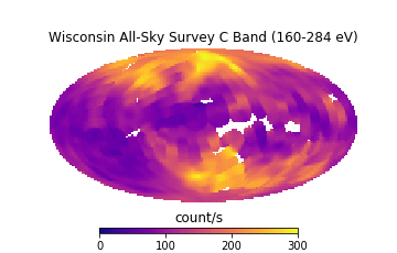 C band (160 - 284 eV) all-sky map from WASS