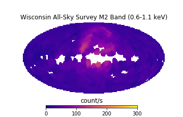 M2 band (0.6 - 1.1 keV) all-sky map from WASS