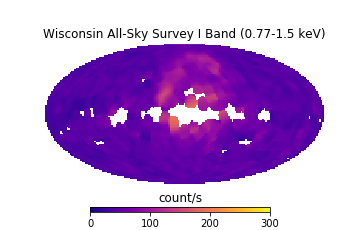 I band (0.77 - 1.5 keV) all-sky map from WASS