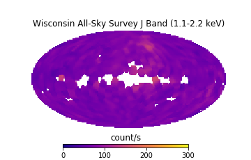 J band (1.1 - 2.2 keV) all-sky map from WASS