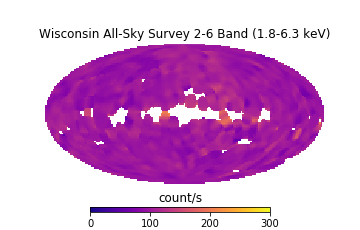 2-6 keV band (1.8 - 6.3 keV) all-sky map from WASS