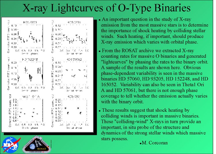 O-Type Binaries